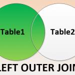 SAP ABAP Left Outer Join Kullanımı